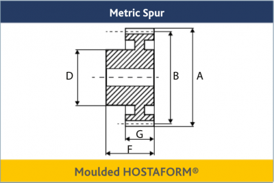 Metric Spur Gears in Moulded HOSTAFORM®, 2.0 MOD, 20° P.A