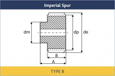Imperial Spur Gears in Steel 8DP, 20° P.A