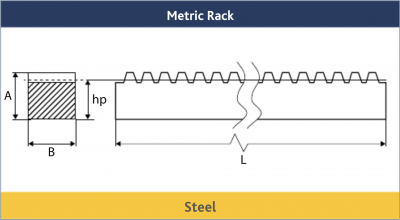 Metric Racks in Steel 0.5 – 8.0 MOD, 20° P.A
