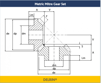 Metric Moulded Mitre Gear Sets, in DELRIN® 500, 0.5 – 1.5 MOD