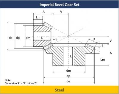 Imperial Bevel Gear in Steel Sets 2:1 Ratio 12DP
