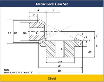 Metric Bevel Gear Sets in Steel 2:1 Ratio, 1.0 – 5.0 MOD