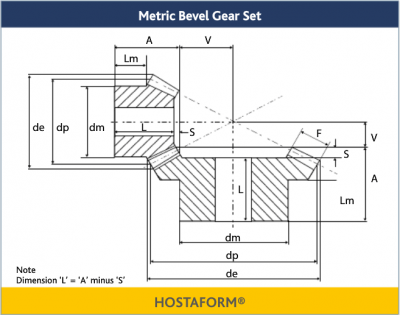 Metric Bevel Gears Hostaform 4:1 &5:1 Ratio 1.0 – 2.0 MOD
