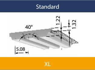 XL Pitch Extra Light Duty CONTI® SYNCHROBELT