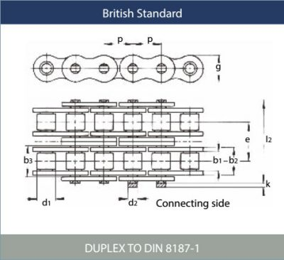 Duplex to DIN 8187 (ISO 606-1982 & SMS 1613)