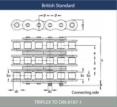 Triplex to DIN 8187 (ISO 606-1982 & SMS 1613)