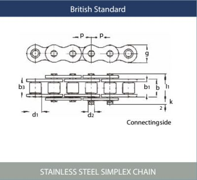 Stainless Steel Simplex to DIN 8187/8188