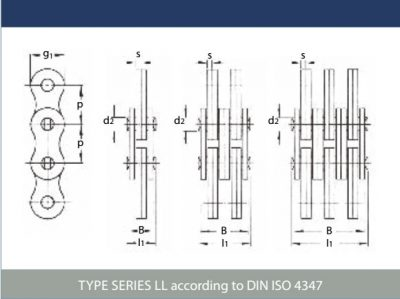 Leaf Chains Type Series LL according to ISO 4347