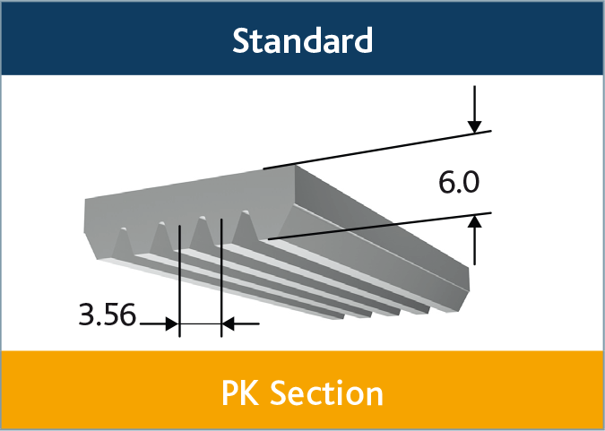 PK Section Poly V   TransDev